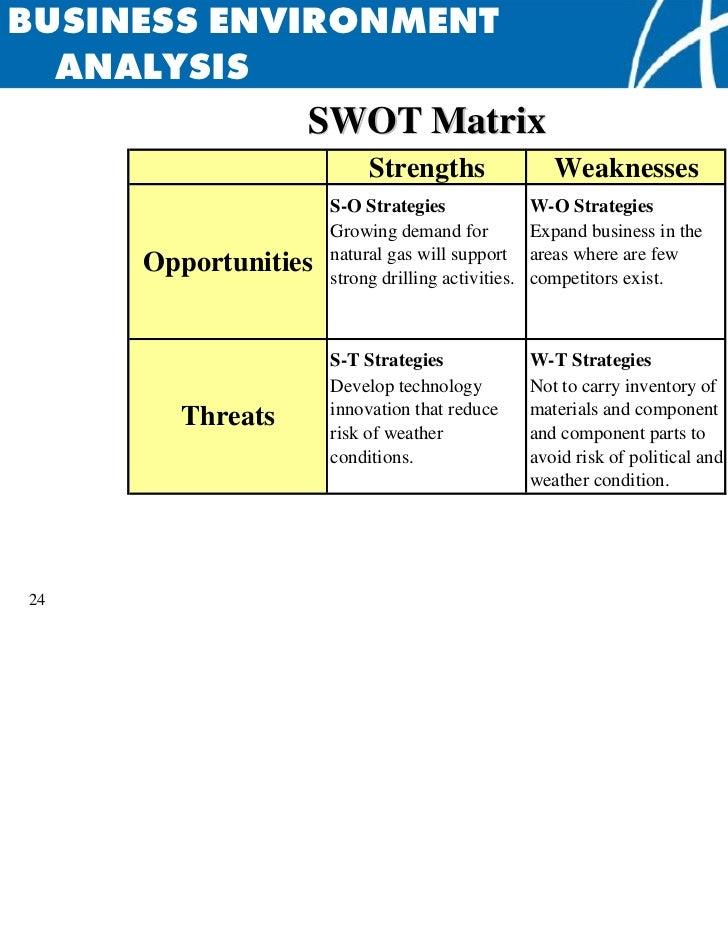 Baker Hughes SWOT Analysis, Competitors & USP
