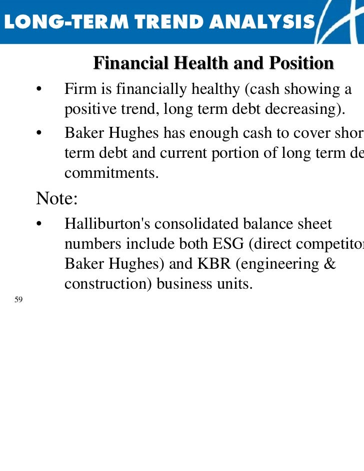 Baker Hughes SWOT Analysis / Matrix