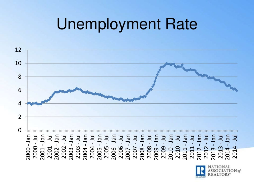 Unemployment insurance policy