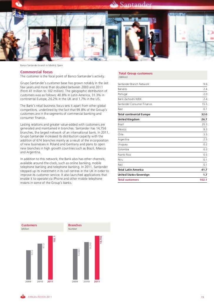 Banco Santander branch in Madrid, SpainCommercial focus                                                                   ...