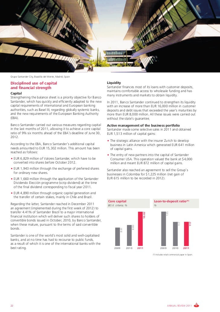 Advertising campaigns in Brazil, the UK and Mexico ANNUAL REVIEW 2011 21;  24. Grupo Santander ...