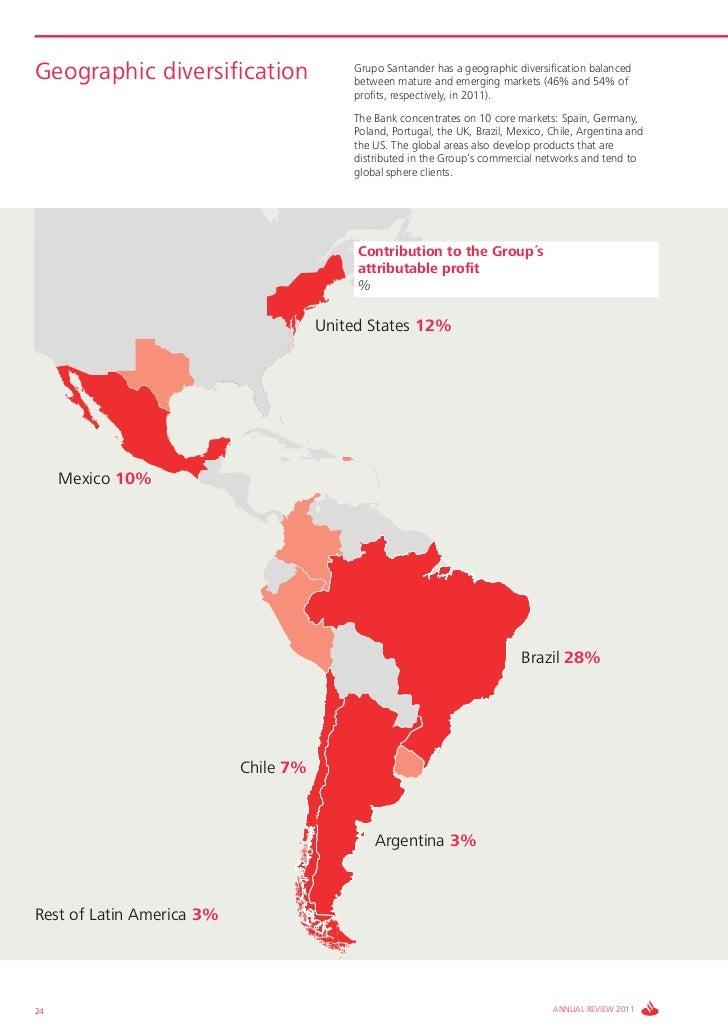 Geographic diversification                Grupo Santander has a geographic diversification balanced                       ...
