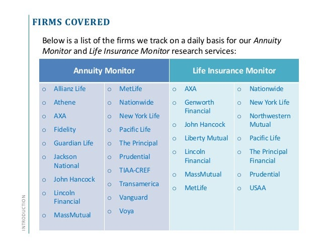 Annuity And Life Insurance Product Update Q2 2015