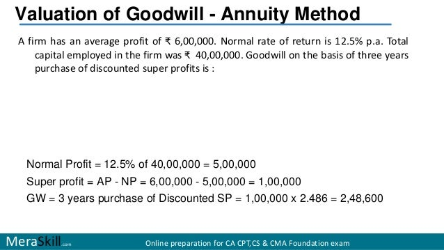 annuity method of calculating goodwill in partnership