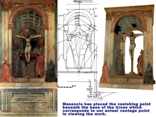 "Image result for Masaccio's ""The Holy Trinity"""