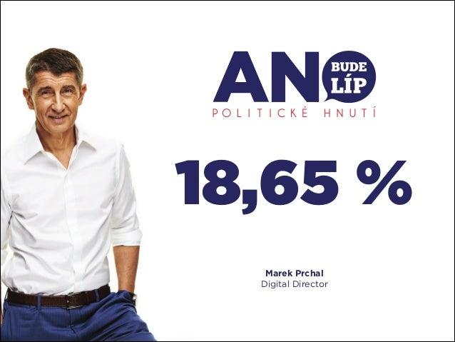 ANO: 18,65 % Slide 2
