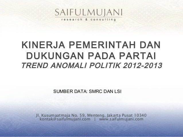 KINERJA PEMERINTAH DAN DUKUNGAN PADA PARTAITREND ANOMALI POLITIK 2012-2013           SUMBER DATA: SMRC DAN LSI   Jl. Kusum...