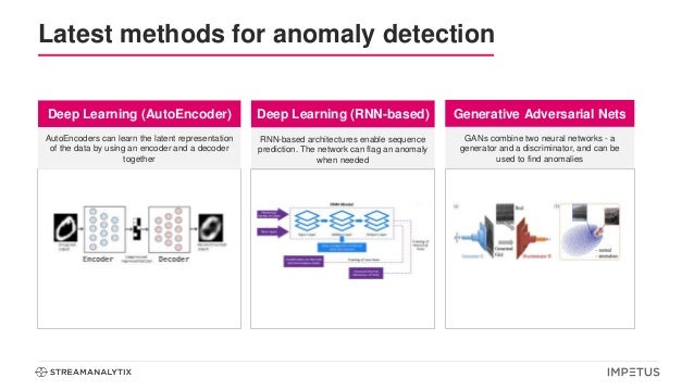 Anomaly Detection - Real World Scenarios, Approaches and Live Impleme…