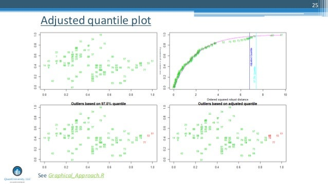 Anomaly detection Meetup Slides
