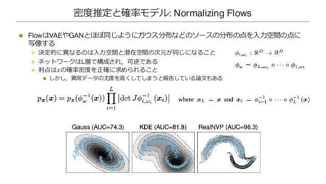密度推定と確率モデル: Normalizing Flows n FlowはVAEやGANとほぼ同じようにガウス分布などのソースの分布の点を⼊⼒空間の点に 写像する n 決定的に異なるのは⼊⼒空間と潜在空間の次元が同じになること n ネットワーク...