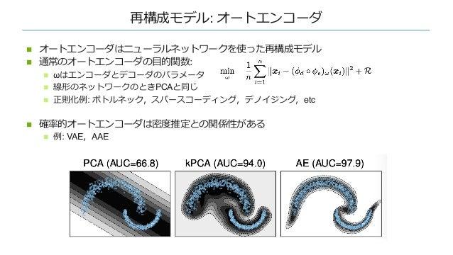 再構成モデル: オートエンコーダ n オートエンコーダはニューラルネットワークを使った再構成モデル n 通常のオートエンコーダの⽬的関数: n ωはエンコーダとデコーダのパラメータ n 線形のネットワークのときPCAと同じ n 正則化例: ボト...