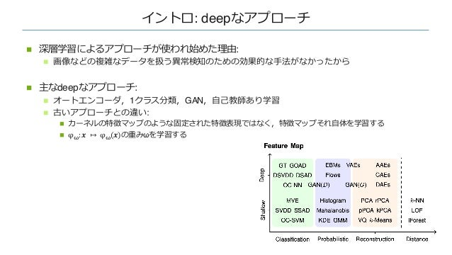 イントロ: deepなアプローチ n 深層学習によるアプローチが使われ始めた理由: n 画像などの複雑なデータを扱う異常検知のための効果的な⼿法がなかったから n 主なdeepなアプローチ: n オートエンコーダ,1クラス分類,GAN,⾃⼰教師...