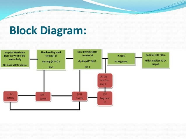 block diagram of mobile phone – comvt, Wiring block