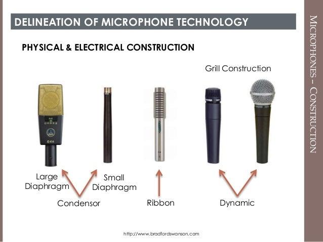 subjective comparison of vocal microphones. Black Bedroom Furniture Sets. Home Design Ideas