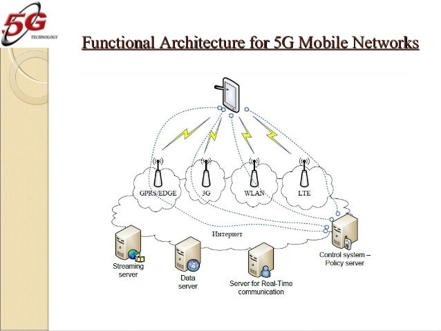 5g future mobile technology for 5g network architecture