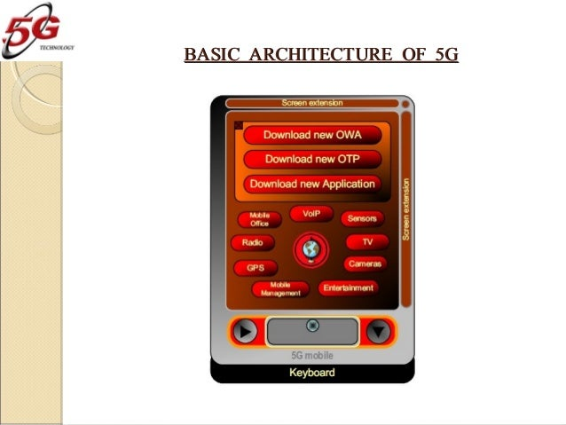 5g future mobile technology for Architecture 5g