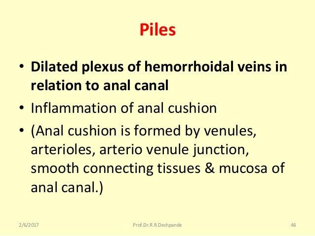 Inflammation anus sitz