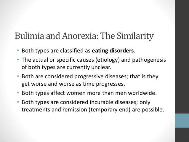 what is anorexia and bulimia