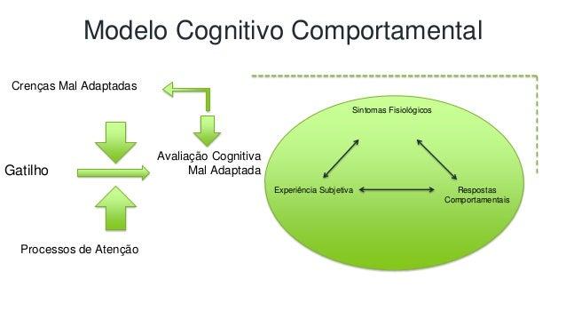 4 Dimensões (EAS-40, Laloni, 2001) Ansiedade Psicoticismo Obsessivo- Compulsivo Somatização