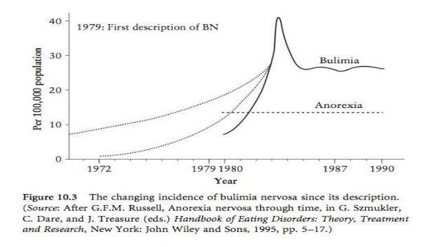 Crítica Garner e Garfinkel (1980) compararam medidas de peso e forma corporal de modelos de capas de revistas masculinas e...