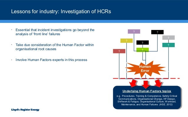 investigating the factors required for a An incident investigation is a formal or systematic process which involves the documentation and analysis of a workplace event that resulted in a loss or potential loss, including a thorough examination of contributing factors.