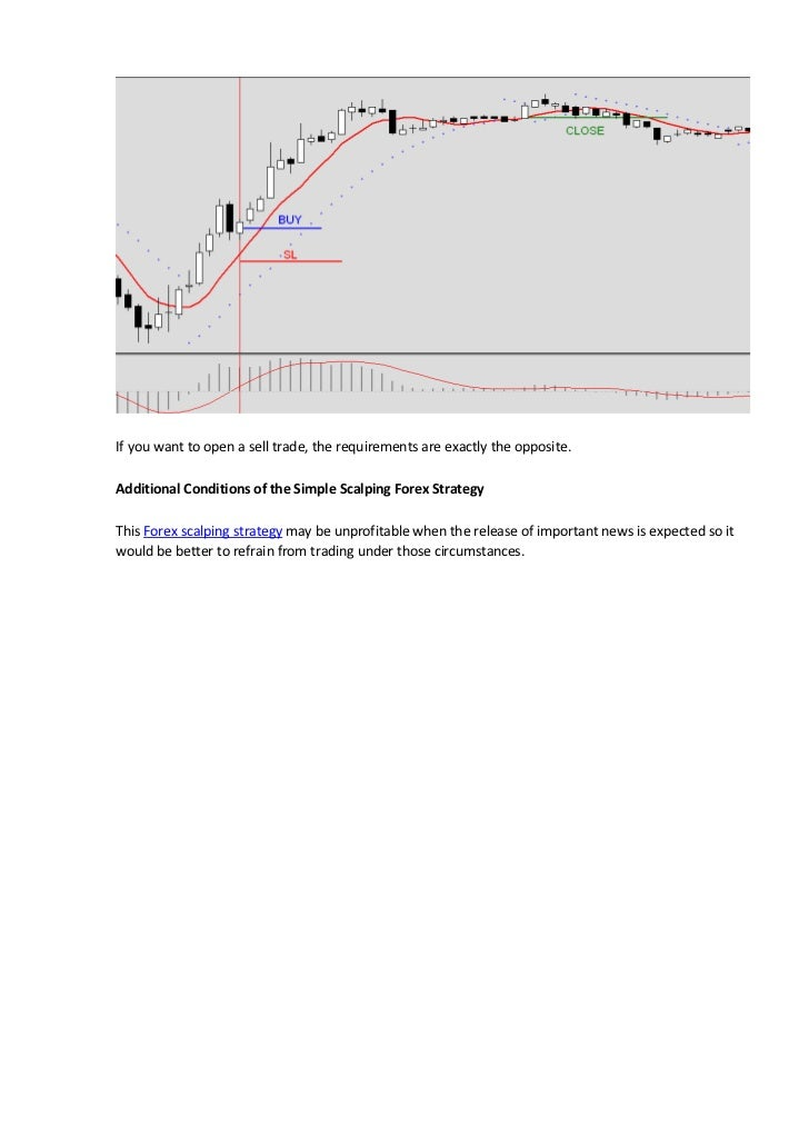 Free simple forex scalping strategy
