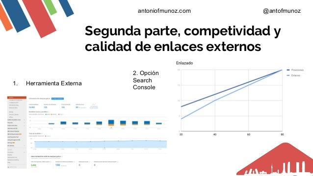 Segunda parte, competividad y calidad de enlaces externos 1. Herramienta Externa 2. Opción Search Console antoniofmunoz.co...