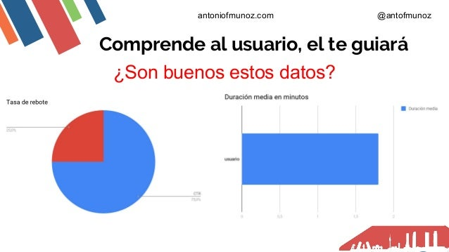 Comprende al usuario, el te guiará ¿Son buenos estos datos? antoniofmunoz.com @antofmunoz