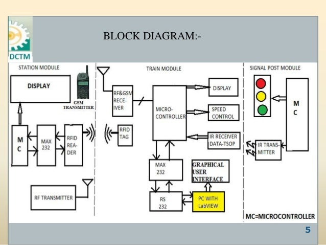 a novel signaling system for better railway network management DTMF Decoder Circuit Intercom Circuit
