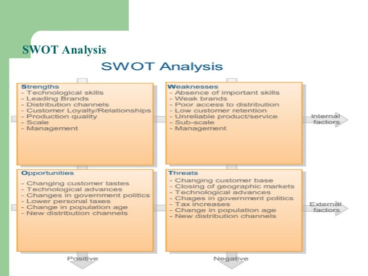 an analysis of the organizations external environment which includes the factors that affect its per Macro-environment factors includes all the factors that influence an organization, but are  by understanding these external environments, organizations can maximize the opportunities  analyze the efficiency of your tasks with real-time reporting, through performance dashboards and gauges  $10 per user, per month.
