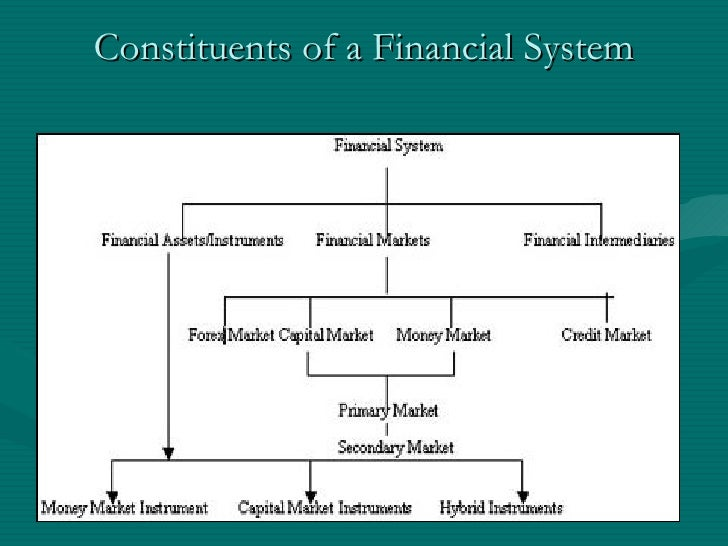 overview of indian financial markets The financial services industry in the united states overview financial markets in the united states are the largest and most liquid in the world in 2016, finance and insurance represented 73 percent (or $14 trillion) of us gross domestic product.