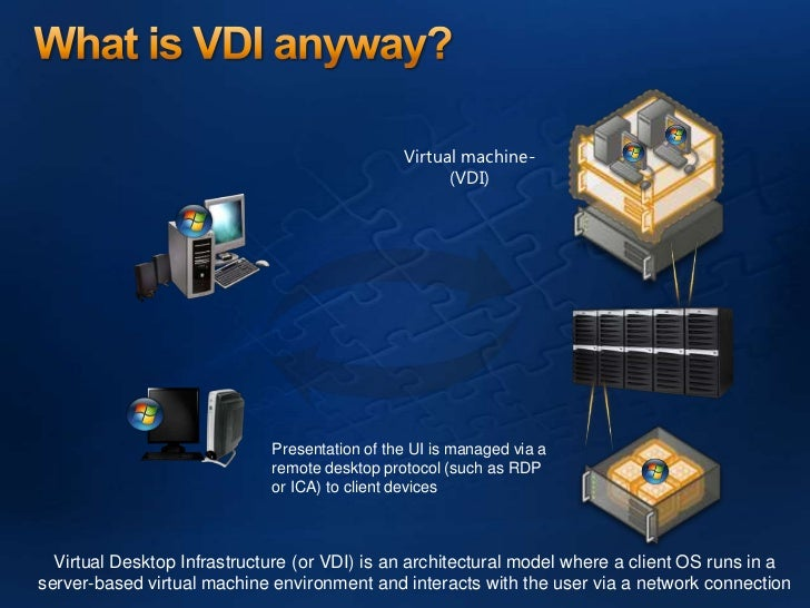 an overview of ms vdi with xendesktop on hyper v