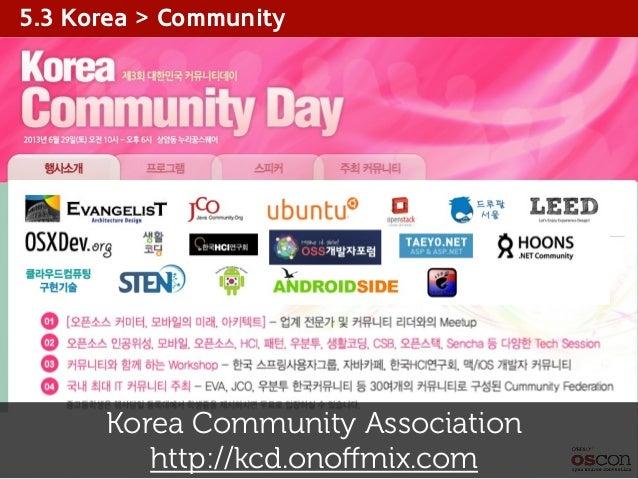 5.3 Korea > Community JCO(Java Community Organization) is biggest Java Community in Asia over 100,000 Java Developers Conf...
