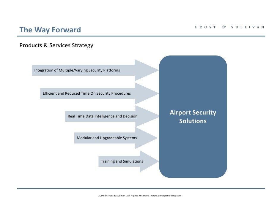 an overview of the issue of airport securities New technologies that could ease scanning or locate wayward passengers are bumping into privacy protections and efforts to cut federal spending.