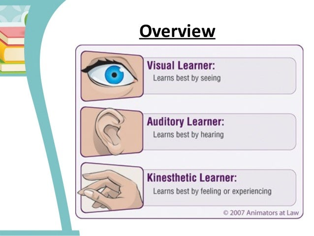 Three Types of Learning Styles: Visual, Auditory, and Kinesthetic