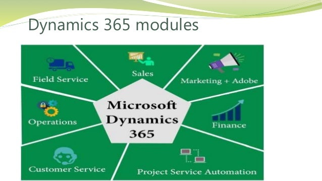 An overview of what is dynamics 365