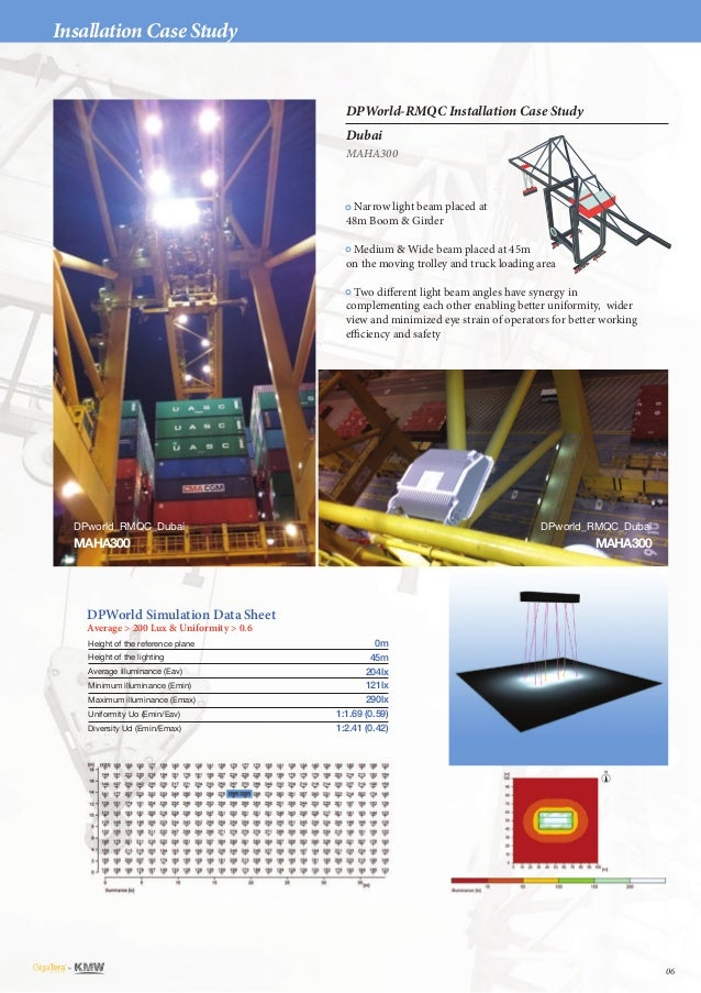 kmw gigatera shipping port lighting solutions overview