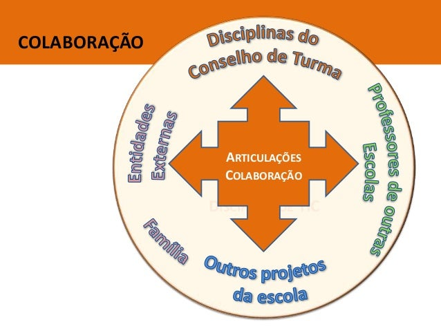 Obrigado!  Fernanda Ledesma  Professora de Informática  Presidente da Direção da ANPRI  Diretora do Centro de Formação...
