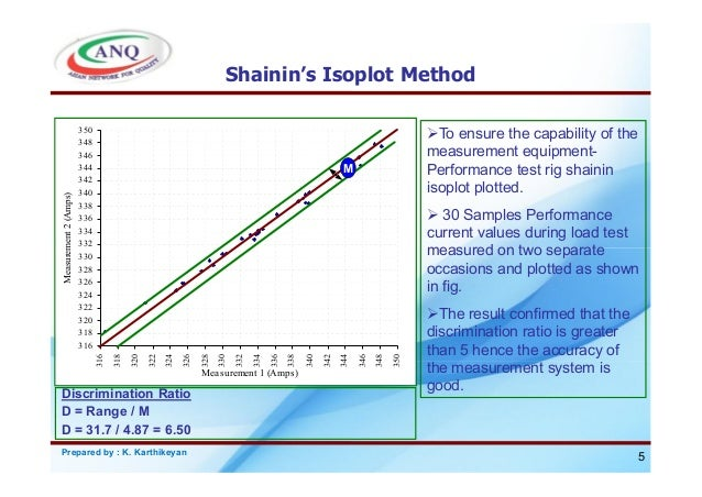 six sigma methology for solving automotive engineering problems essay Mse in automotive systems engineering at the  but also how to apply them in practice for creative design and problem solving  applying six sigma and total .