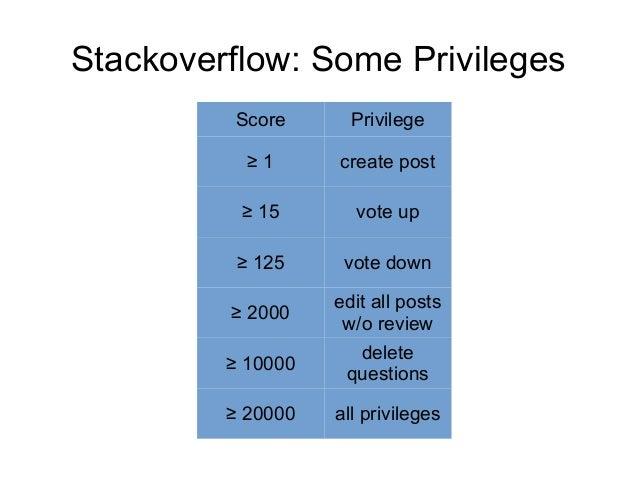 Stackoverflow: Some Privileges Score Privilege ≥ 1 create post ≥ 15 vote up ≥ 125 vote down ≥ 2000 edit all posts w/o revi...