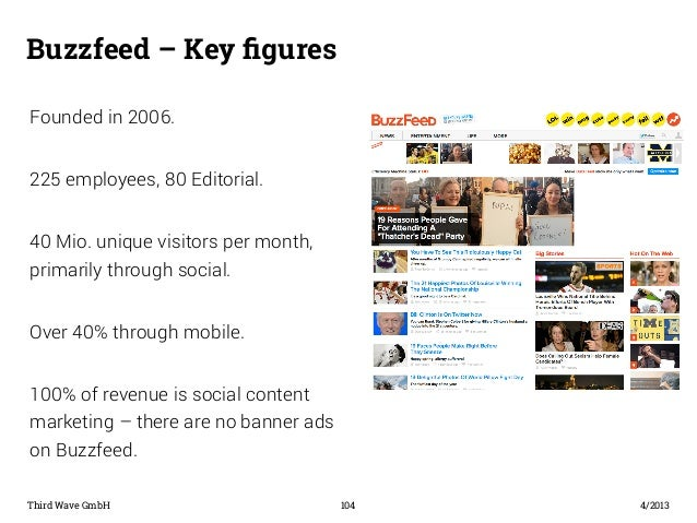 Buzzfeed – Key figures  Third Wave GmbH 104  4/2013  Founded in 2006.  225 employees, 80 Editorial.  40 Mio. unique visito...