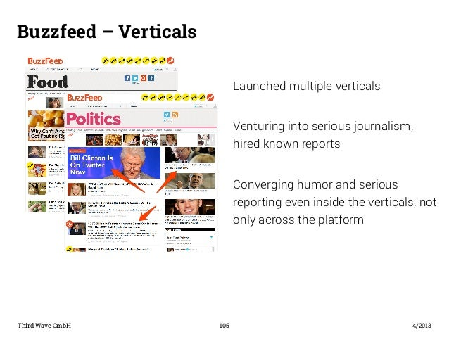 Buzzfeed – Verticals  Third Wave GmbH 105  4/2013  Launched multiple verticals  Venturing into serious journalism,  hired ...