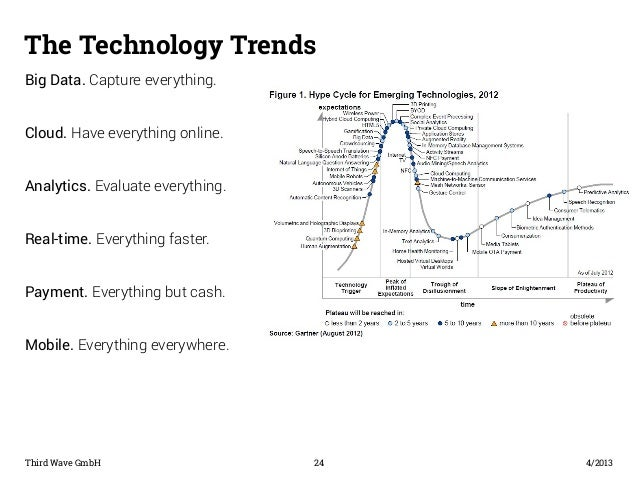 The Technology Trends  Big Data. Capture everything.  Cloud. Have everything online.  Analytics. Evaluate everything.  Rea...