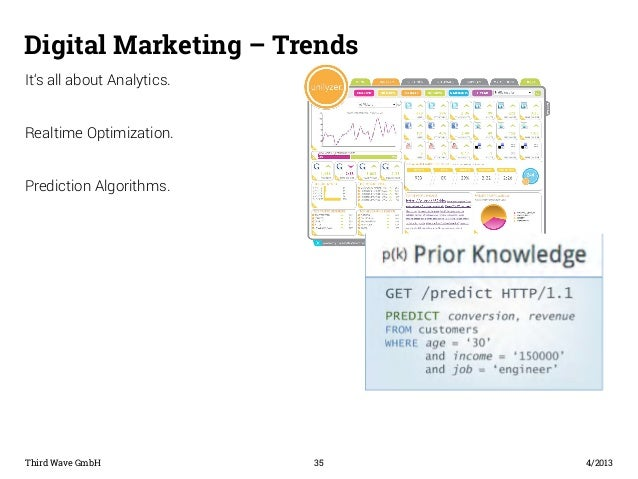 Digital Marketing – Trends  It's all about Analytics.  Realtime Optimization.  Prediction Algorithms.  Third Wave GmbH 35 ...