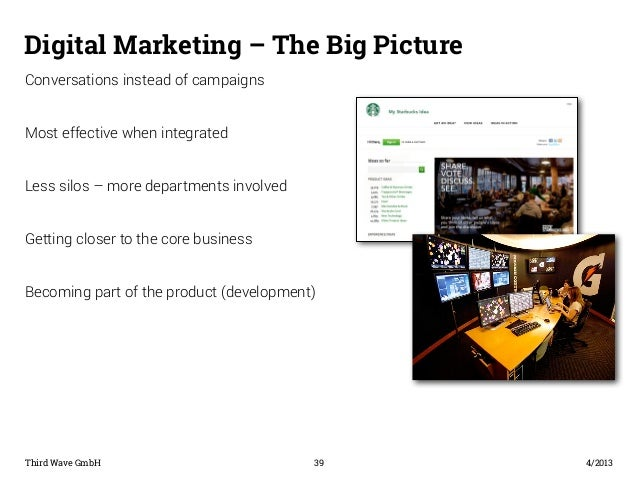 Digital Marketing – The Big Picture  Conversations instead of campaigns  Most effective when integrated  Less silos – more...