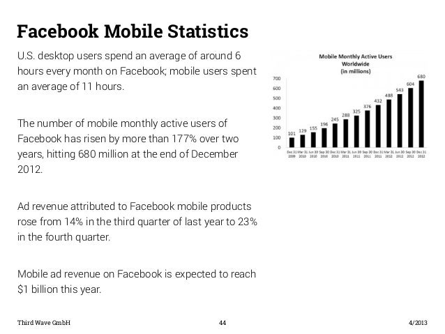 Facebook Mobile Statistics  U.S. desktop users spend an average of around 6  hours every month on Facebook; mobile users s...