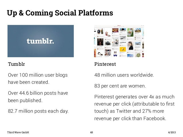 Up & Coming Social Platforms  Third Wave GmbH 48  4/2013  Tumblr  Over 100 million user blogs  have been created.  Over 44...