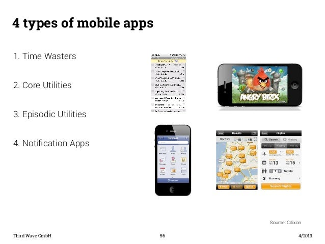 4 types of mobile apps  1. Time Wasters  2. Core Utilities  3. Episodic Utilities  4. Notification Apps  Third Wave GmbH 5...