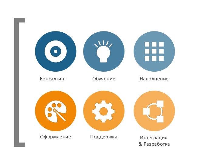 Консалтинг   Обучение    НаполнениеОформление   Поддержка   Интеграция                         & Разработка