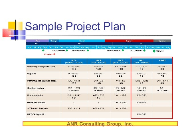 ORACLE EBS R UPGRADE - Project plan update template